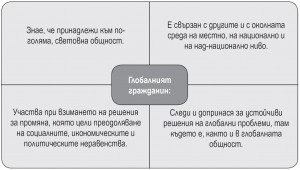 Diplomacy_15_EYD2015_graph