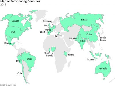 Участвали държави